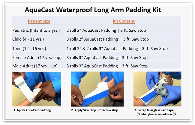 Long arm aquast waterproof instructions how to