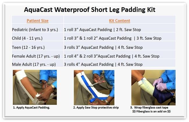 aquacast short leg cast