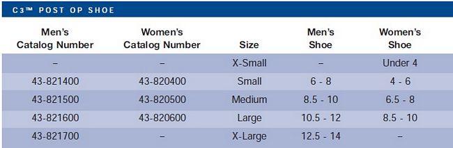 surgery shoe size chart