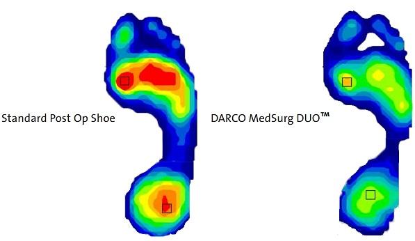 MedSurg_Duo-3-removebg-preview