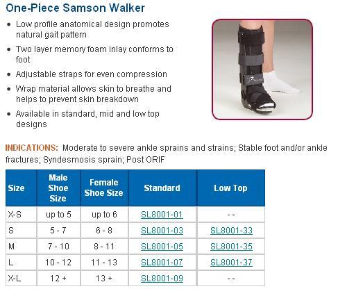 One Piece Samson Cam Walker Deroyal