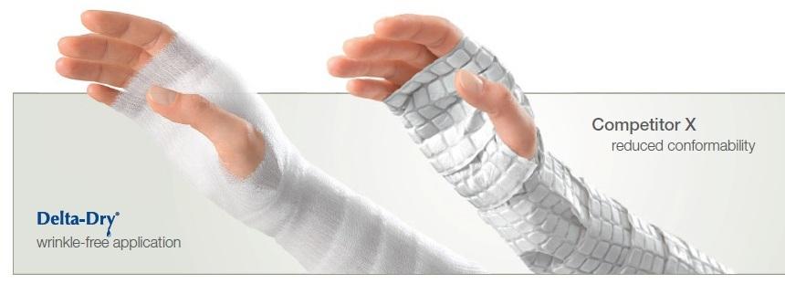 waterproof cast care