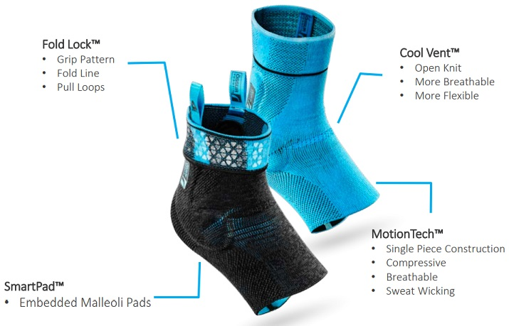 Formfit Pro Ankle features