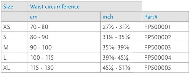 Formfit Pro Back Brace size chart