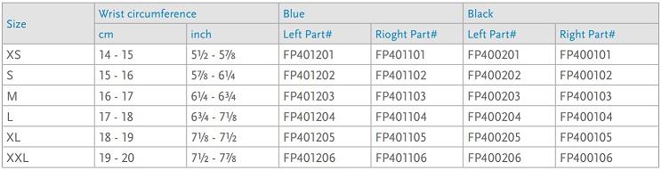 Formfit Pro Wrist Blue size chart