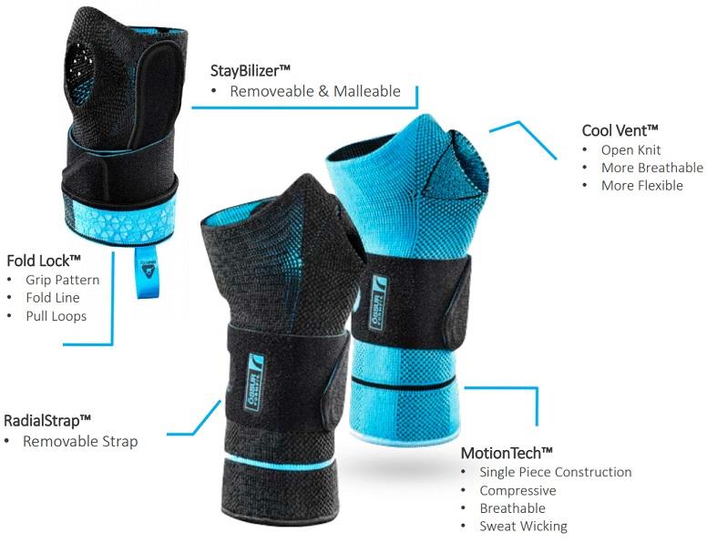 Formfit Pro Wrist benefits
