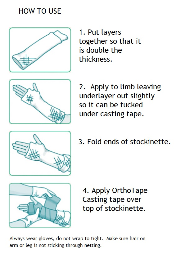 how to apply waterproof cast