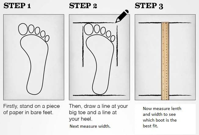 how to find length and width of foot
