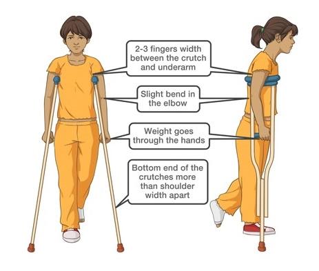crutch size adjustment black crutches