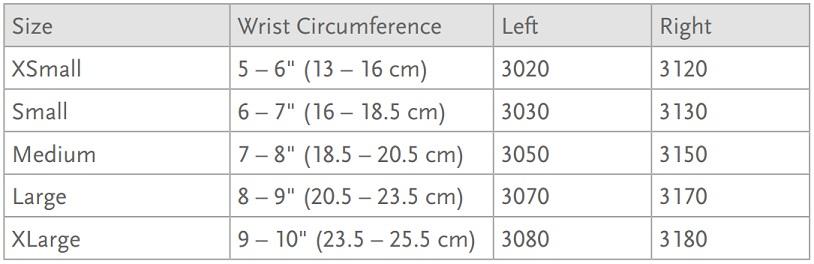 Ossur Formfit Thumb size chart
