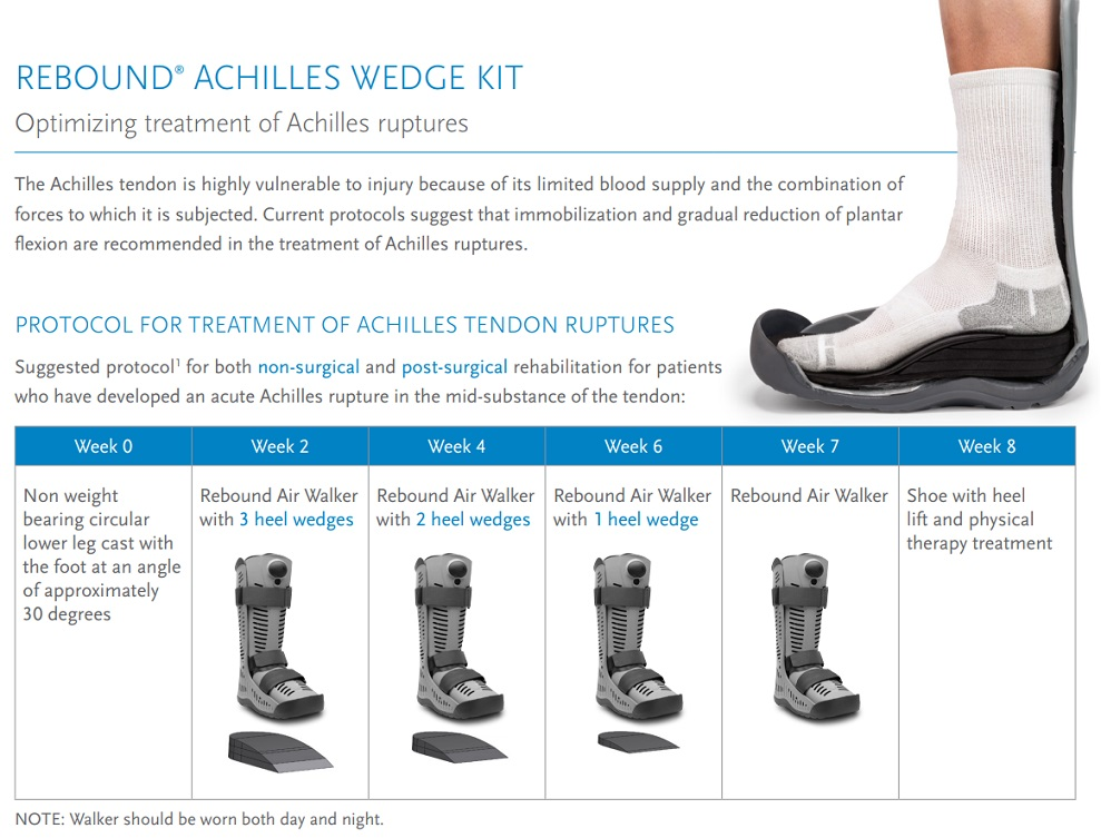 Achilles Wedge Kit