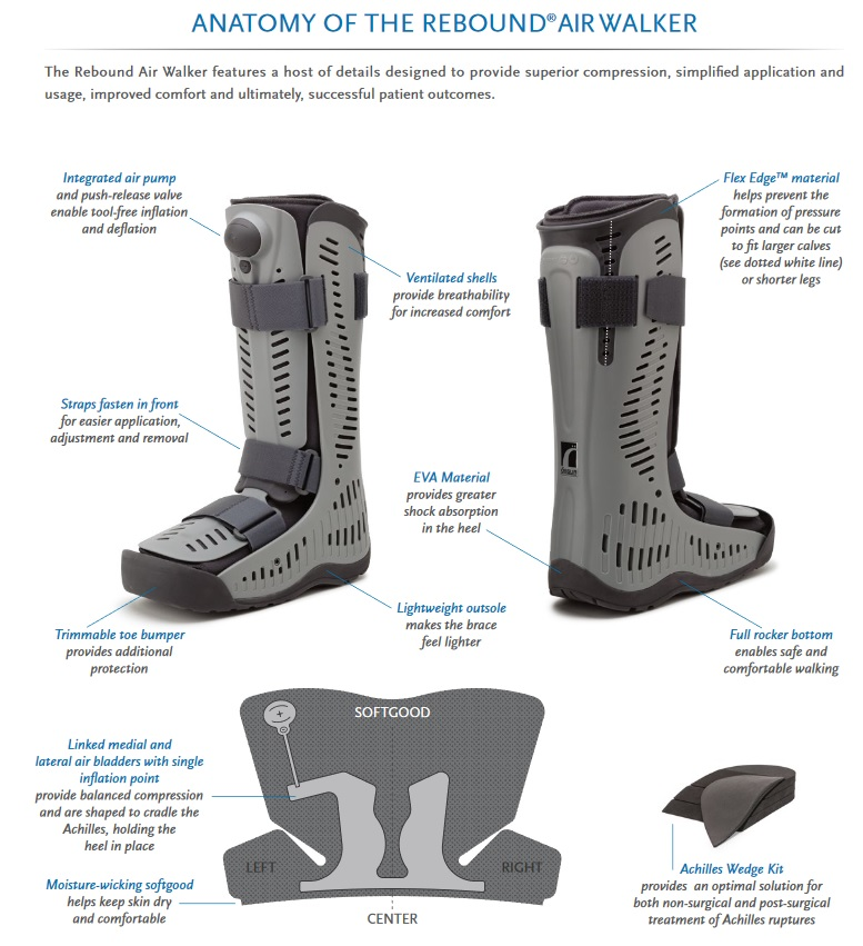 ossur rebound medical cam walking cast boot info