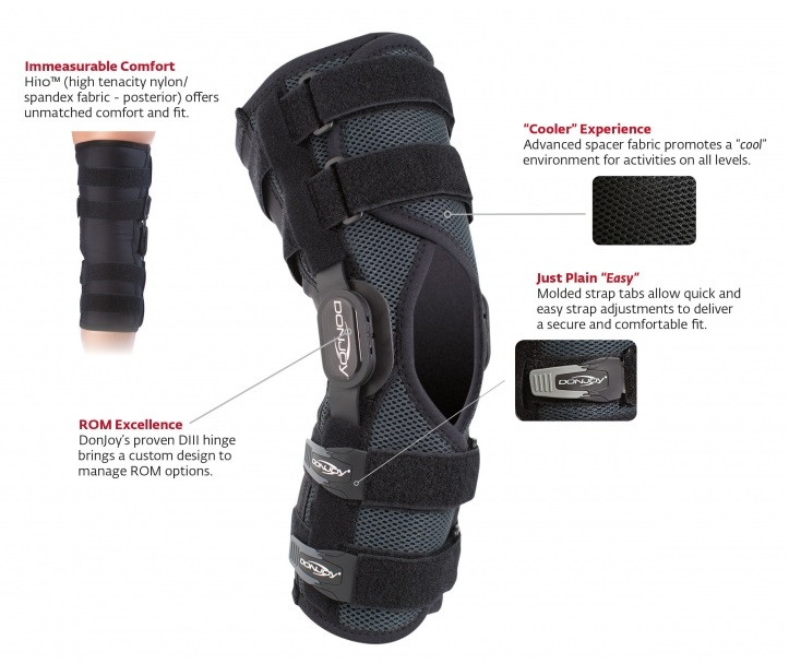 Playmaker II Knee Brace features and benefits